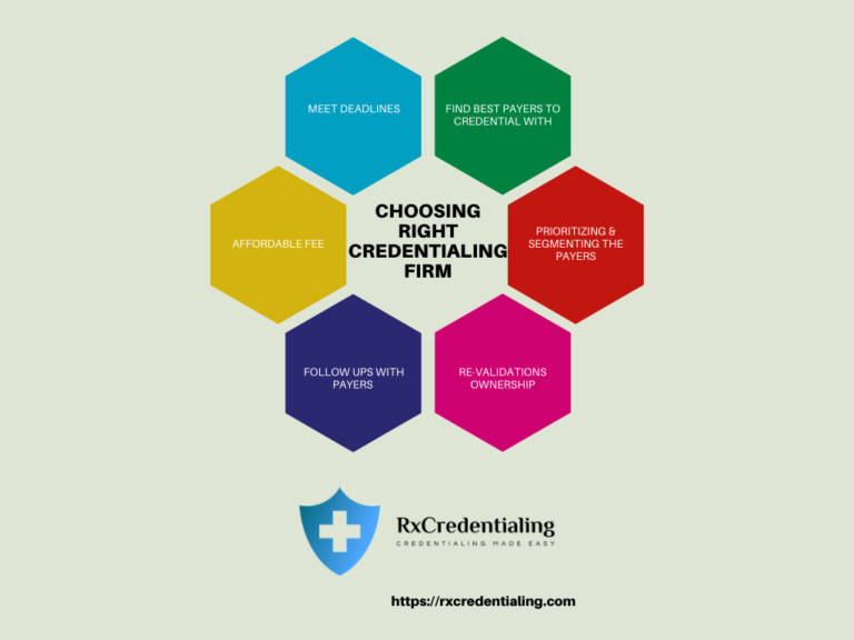 How to choose best credentialing company.